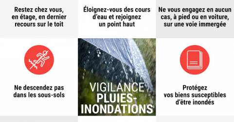 Vigilance Rouge Pluie-Inondations 01/12